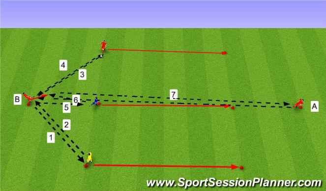 Football/Soccer Session Plan Drill (Colour): 2. Tækniþjálfun