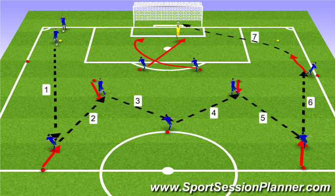 Football/Soccer Session Plan Drill (Colour): 3. Leikrænþjálfun