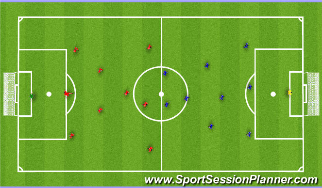 Football/Soccer Session Plan Drill (Colour): 5. Frjálst spil.