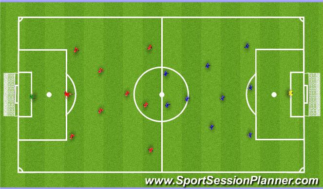 Football/Soccer Session Plan Drill (Colour): 5. Frjálst spil.