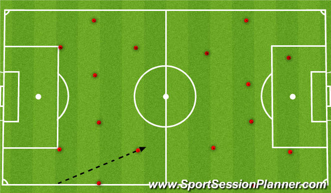 Football/Soccer Session Plan Drill (Colour): Diamond combinations