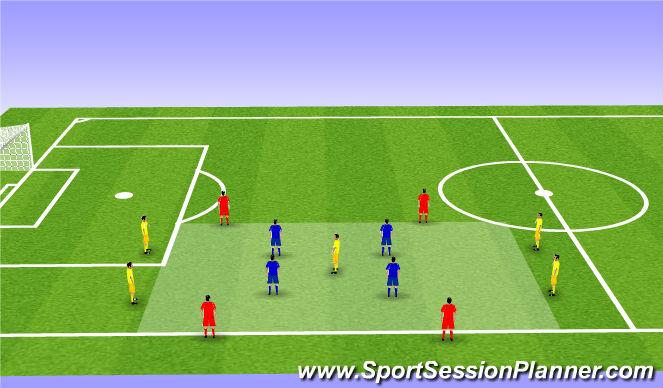 Football/Soccer Session Plan Drill (Colour): 4v4 + N