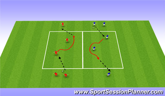 Football/Soccer Session Plan Drill (Colour): warm up skills 1vs1 unopposed