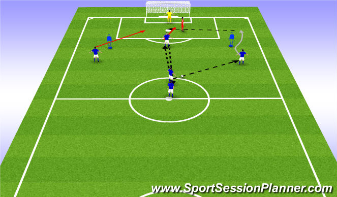 Football/Soccer Session Plan Drill (Colour): crossing and finishing.