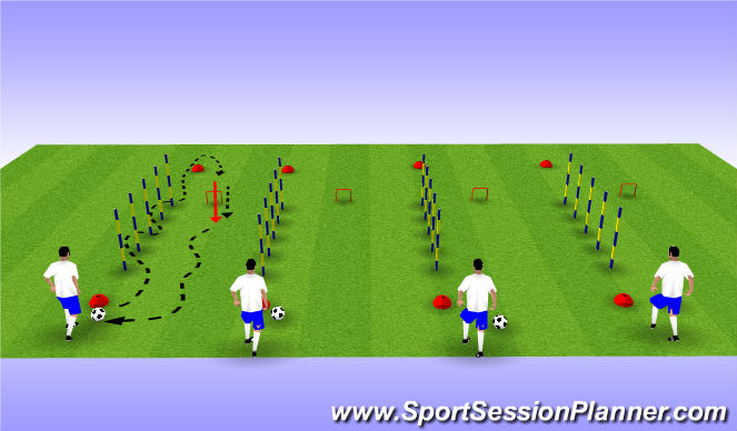 Football/Soccer Session Plan Drill (Colour): Dribbelparcours
