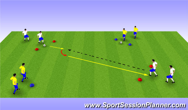 Football/Soccer Session Plan Drill (Colour): passen/trappen/opendraaien