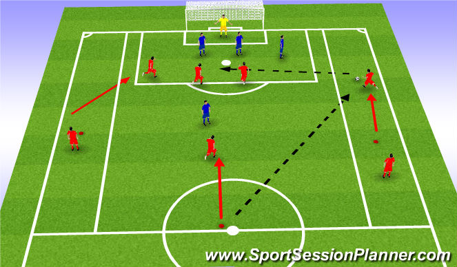 Football/Soccer Session Plan Drill (Colour): Wide Play (Drill)