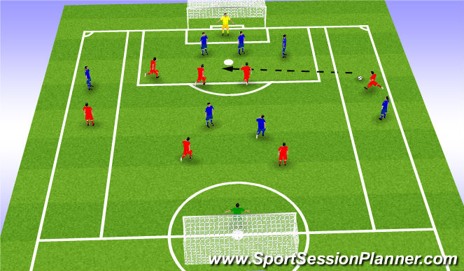 Football/Soccer Session Plan Drill (Colour): Wide play (SSG)