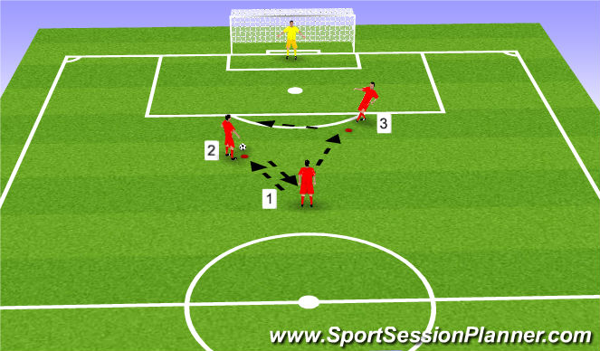 Football/Soccer Session Plan Drill (Colour): Finishing 4