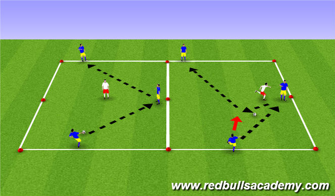 Football/Soccer Session Plan Drill (Colour): Semi- Opposed- Opposed