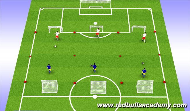 Football/Soccer Session Plan Drill (Colour): Main Activity