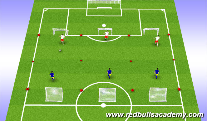 Football/Soccer Session Plan Drill (Colour): Main Activity II