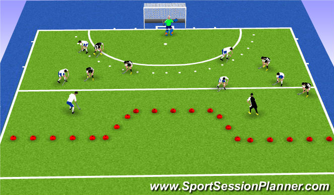 Hockey Session Plan Drill (Colour): Recht van aanval