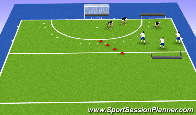 Hockey Session Plan Drill (Colour): Lange corner
