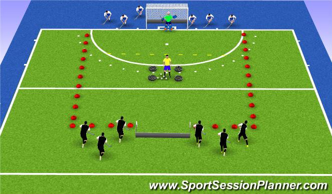 Hockey Session Plan Drill (Colour): Eindspel