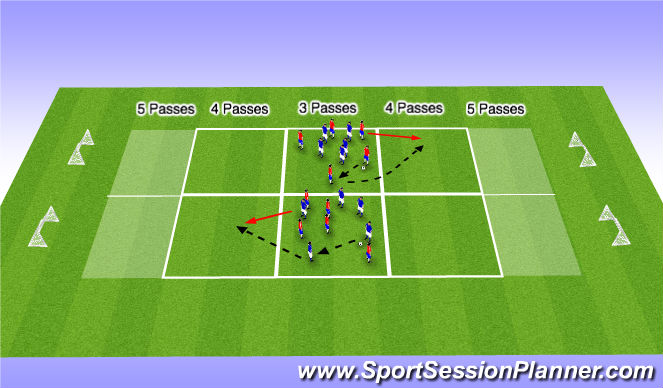 Football/Soccer Session Plan Drill (Colour): Arrival activity - Tug of War