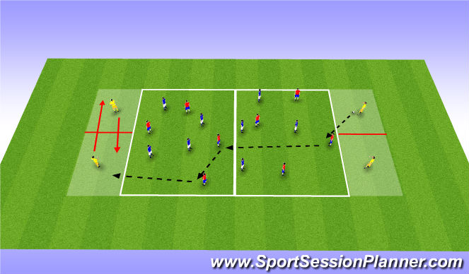 Football/Soccer Session Plan Drill (Colour): Forward Passing in Advanced Areas