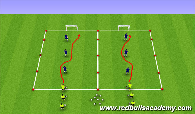 Football/Soccer Session Plan Drill (Colour): Guantlet 2