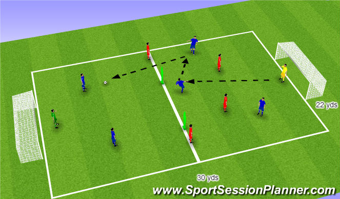 Football/Soccer Session Plan Drill (Colour): Defensive Diamond