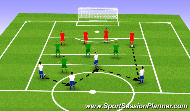 Football/Soccer Session Plan Drill (Colour): part session 1