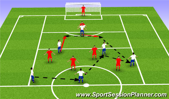 Football/Soccer Session Plan Drill (Colour): part session 2