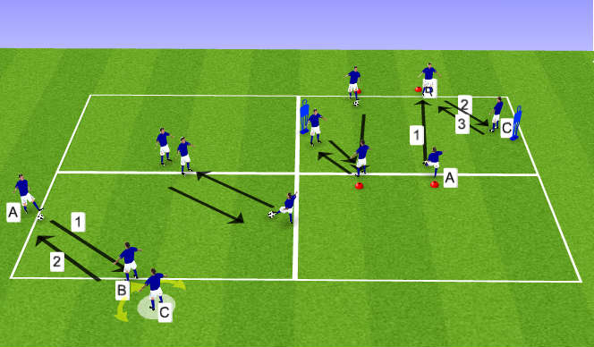 Football/Soccer Session Plan Drill (Colour): setting the ball