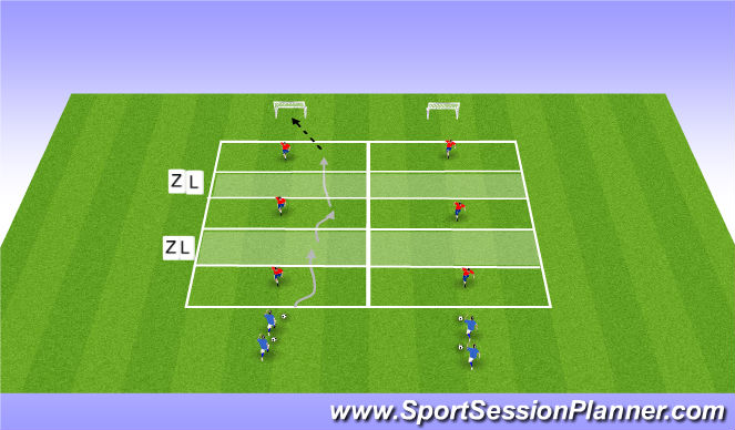 Football/Soccer Session Plan Drill (Colour): Parte Principal 2