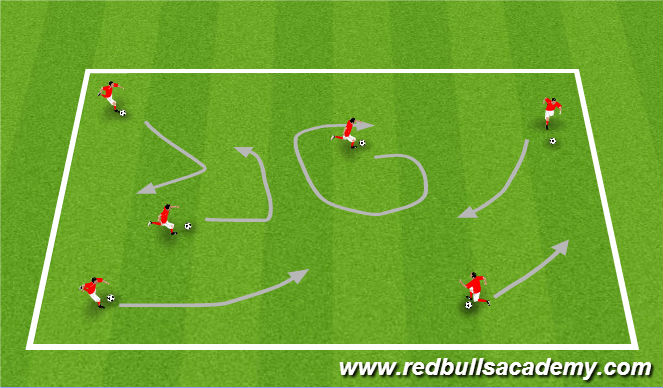 Football/Soccer Session Plan Drill (Colour): 50 touch game