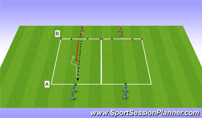 Football/Soccer Session Plan Drill (Colour): Parte Principal 2