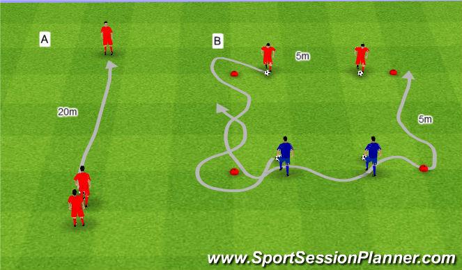 Football/Soccer Session Plan Drill (Colour): 2. Głowa do góry podczas prowadzenia piłki.