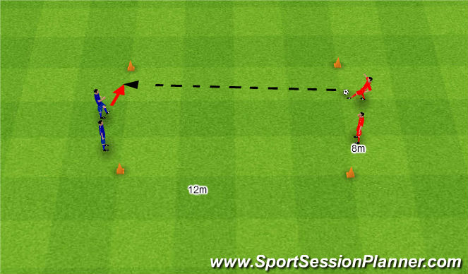 Football/Soccer Session Plan Drill (Colour): Podania i przyjęcia 2v2.