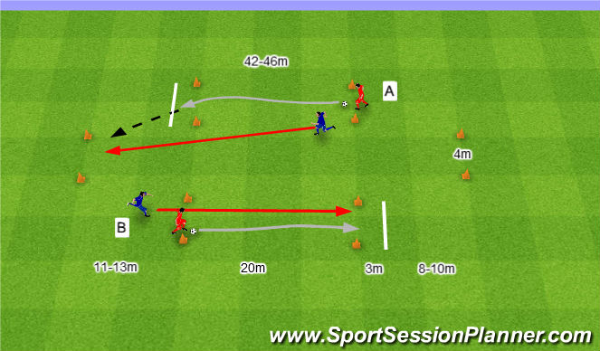 Football/Soccer Session Plan Drill (Colour): Odwód strzałów inny wariant.
