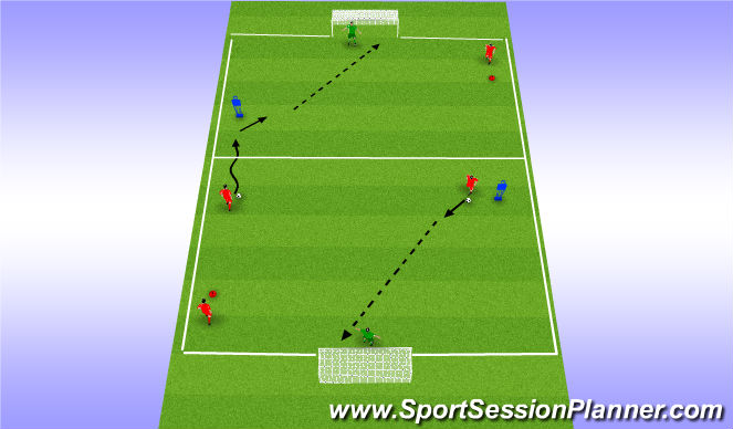 Football/Soccer Session Plan Drill (Colour): Technical Dribbling, Feints/Turning & Shooting