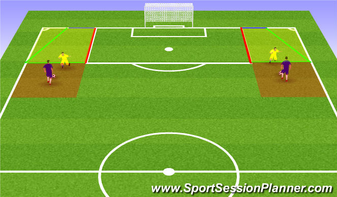 Football/Soccer Session Plan Drill (Colour): 1v1 in wide area