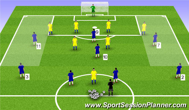 Football/Soccer Session Plan Drill (Colour): 8v8 SSG wide play
