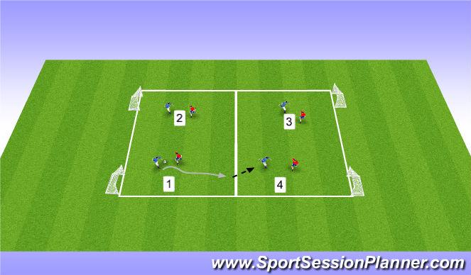 Football/Soccer Session Plan Drill (Colour): Juego Conidicionado