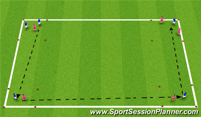 Football/Soccer Session Plan Drill (Colour): Combination Warm up