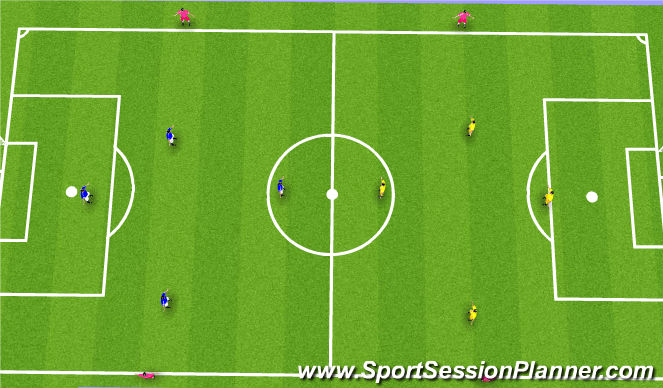Football/Soccer Session Plan Drill (Colour): SSG - Combination