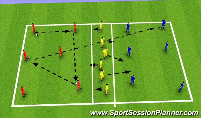 Football/Soccer Session Plan Drill (Colour): keep ball 6v3 transition play