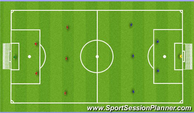 Football/Soccer Session Plan Drill (Colour): SSG - 6v6