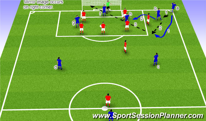 Football/Soccer Session Plan Drill (Colour): OFFENSIVE SHORT CORNER - 9v9
