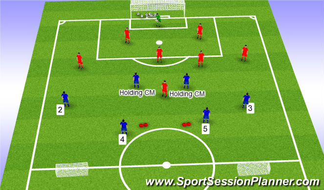 Football/Soccer Session Plan Drill (Colour): 8v6 with 3 Small Goals