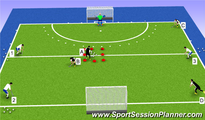 Hockey Session Plan Drill (Colour): Deel 2
