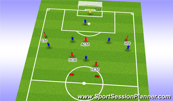 Football/Soccer Session Plan Drill (Colour): 7v5 Defense in the Midfield