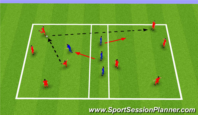 Football/Soccer Session Plan Drill (Colour): Possession with switch