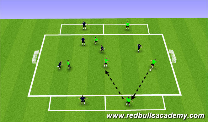 Football/Soccer Session Plan Drill (Colour): Target Posession