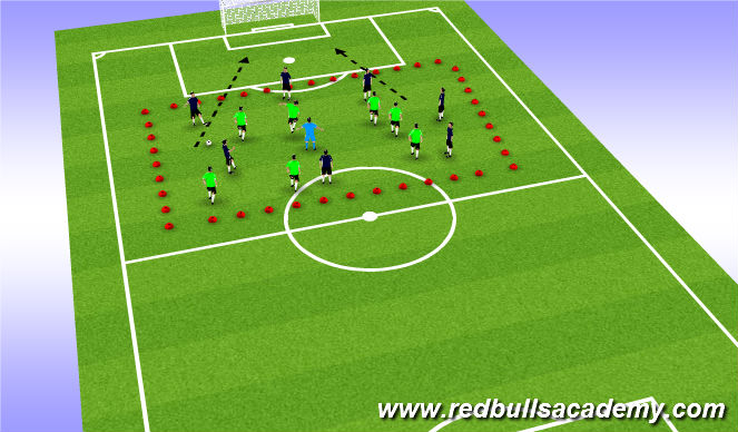 Football/Soccer Session Plan Drill (Colour): Posession-Big/Small Square