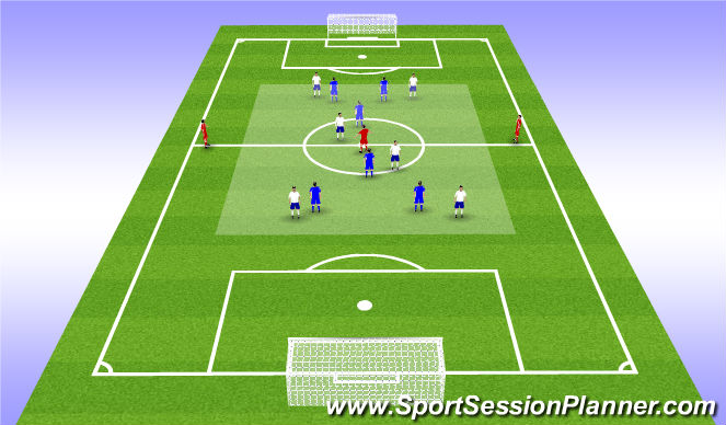 Football/Soccer Session Plan Drill (Colour): 6v6+3 Rondo