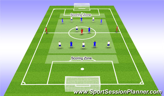 Football/Soccer Session Plan Drill (Colour): 6v6+3 Endzone Game
