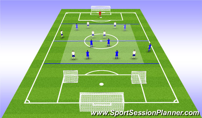 Football/Soccer Session Plan Drill (Colour): 7v7 with fullbacks